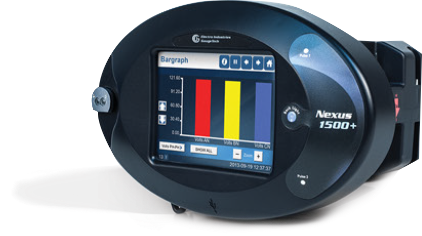 Power Quality Meters Commercialization Old